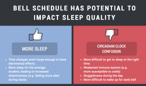 Early Raising Results in Better Sleeping Quality