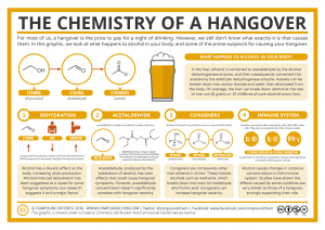 The chemistry of hangover