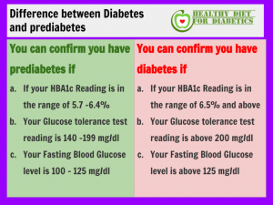 Health diet for diabetes